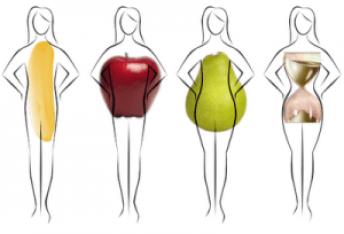 Body-Shapes-Fruit